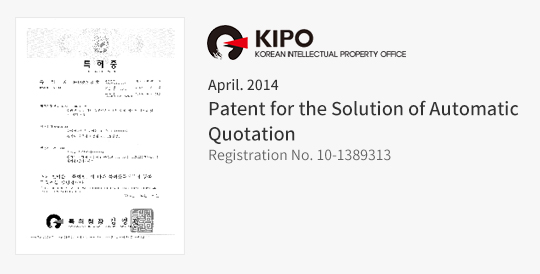 Patent for the Solution of Automatic Quotation